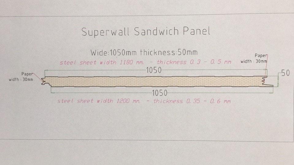 Thông số kỹ thuật tấm panel xốp cách nhiệt
