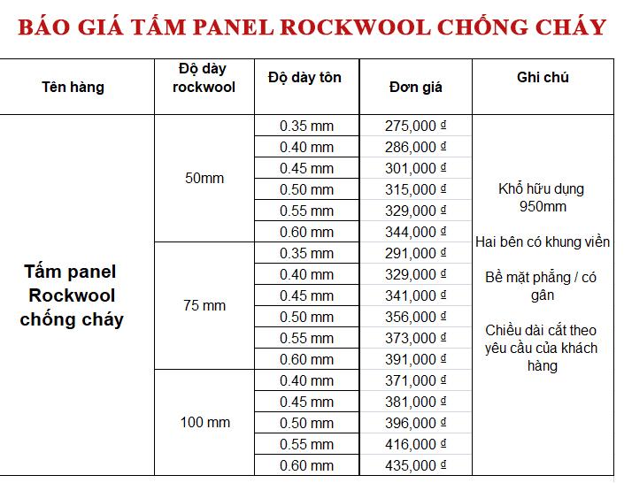 Bảng Báo giá Tấm Panel Rockwool Chống Cháy