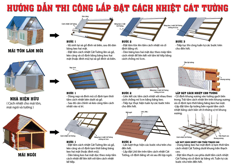 Hướng dẫn lắp đặt tấm cách nhiệt mái tôn